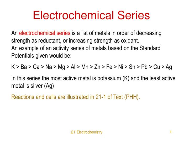 Electrochemical Series