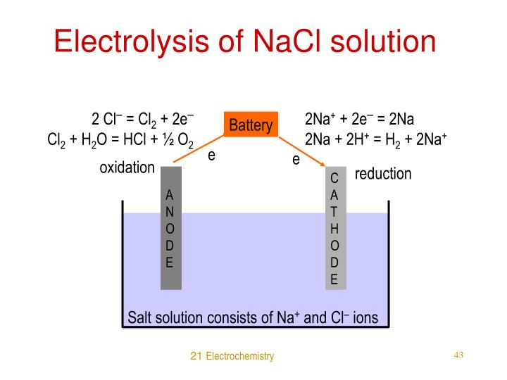 Electrolysis of NaCl solution