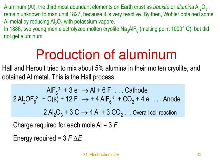 Aluminum (Al), the third most abundant elements on Earth crust as