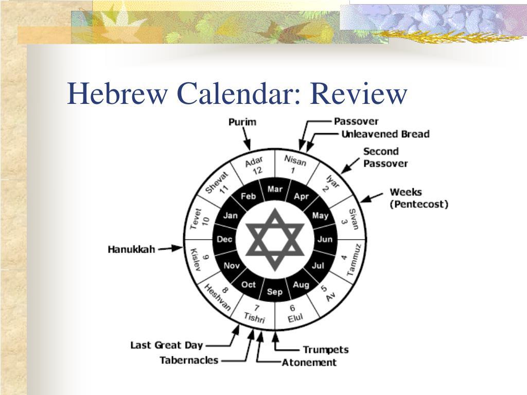 Hebrew Calendar: Review