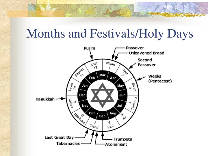 Months and festivals holy days