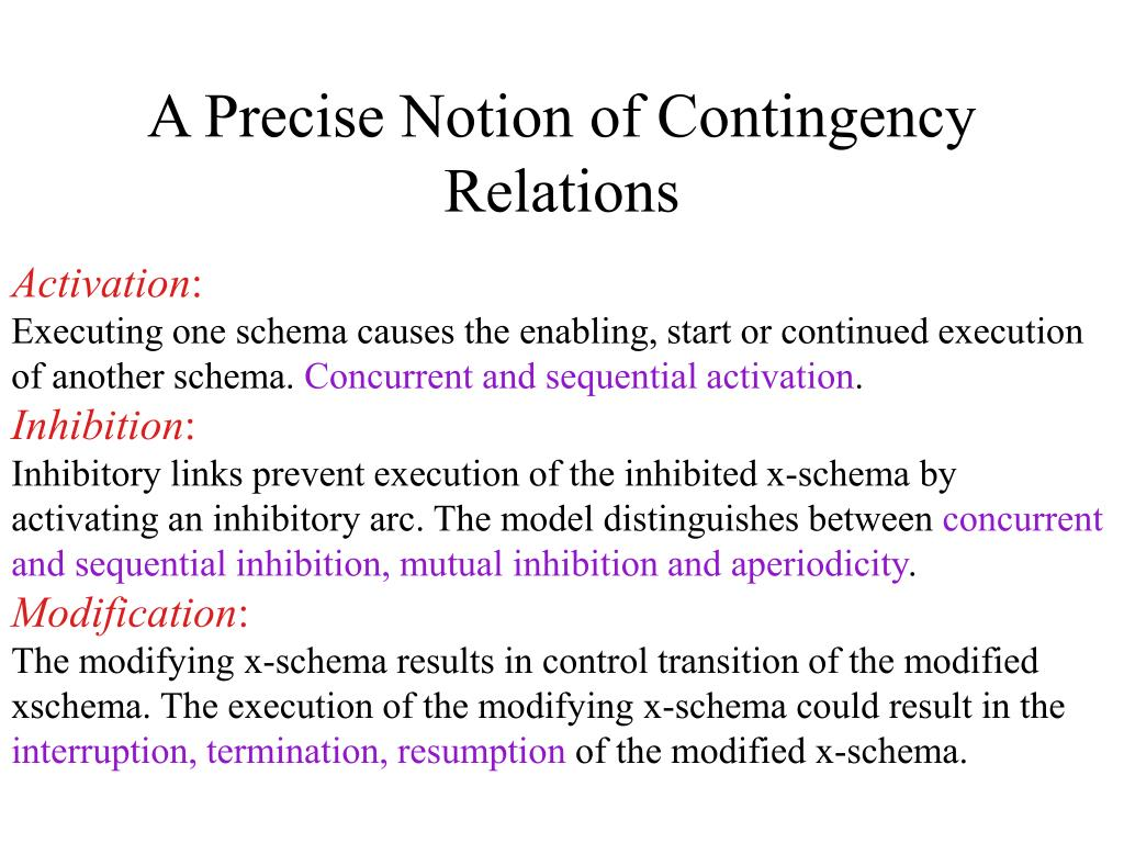 A Precise Notion of Contingency Relations