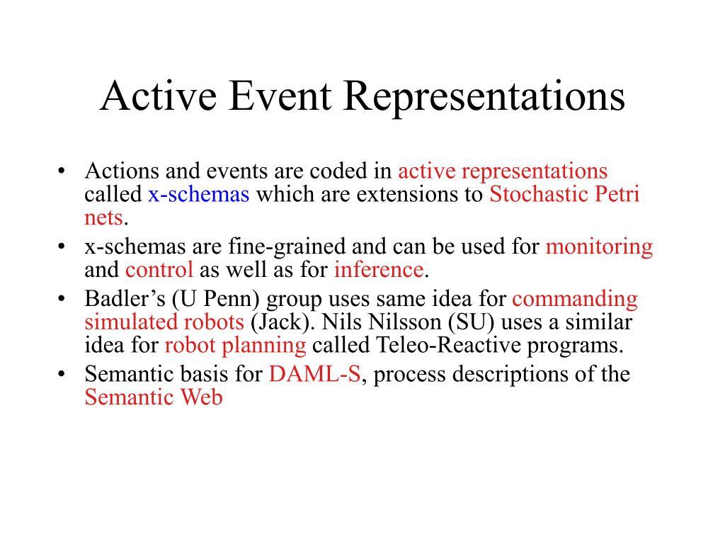 Active Event Representations