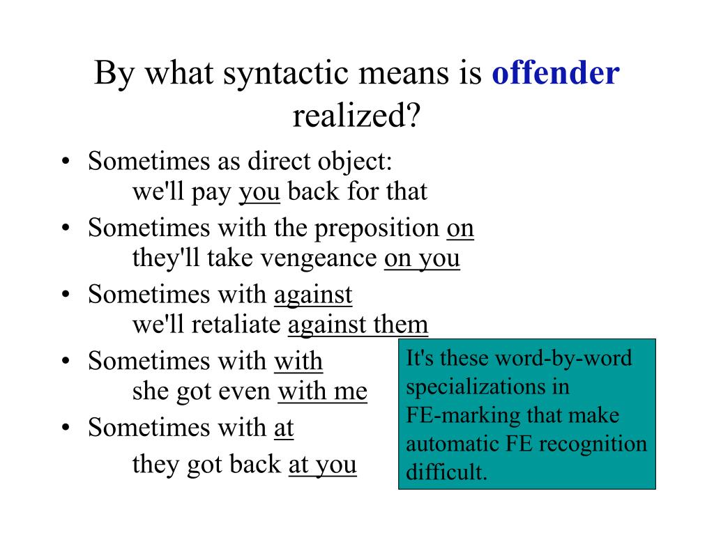 By what syntactic means is