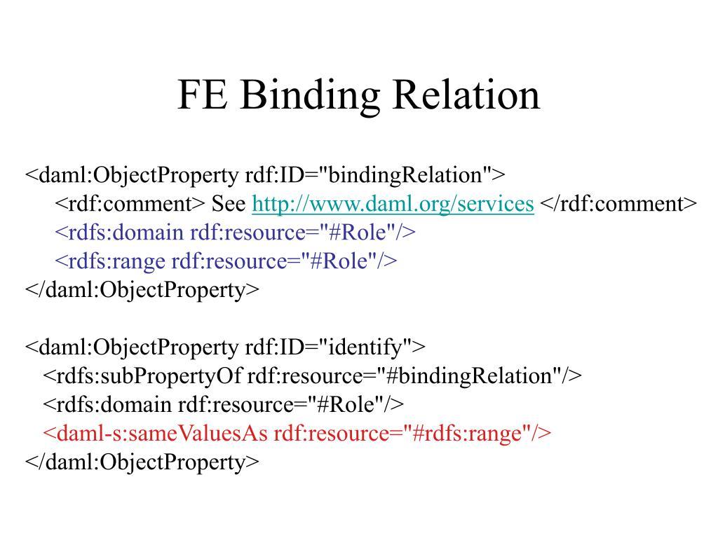 FE Binding Relation