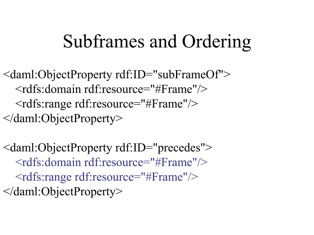 Subframes and Ordering