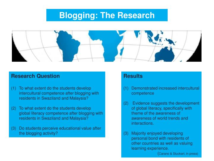 Blogging: The Research