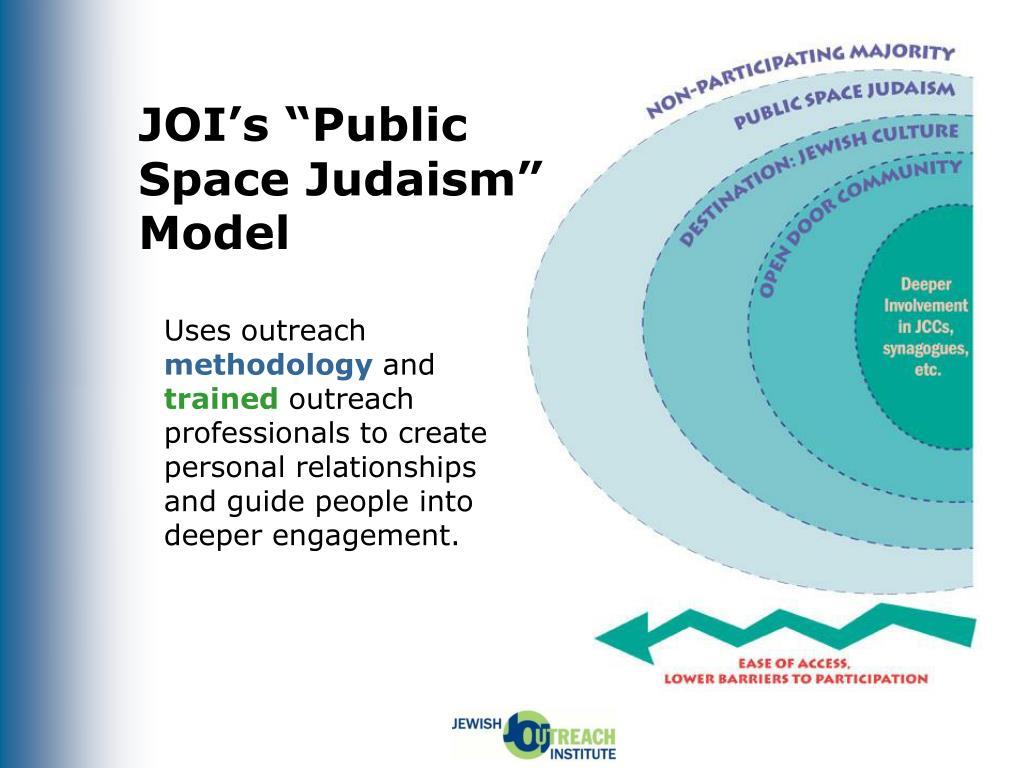 """JOI's """"Public Space Judaism"""" Model"""