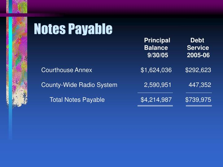 Notes Payable