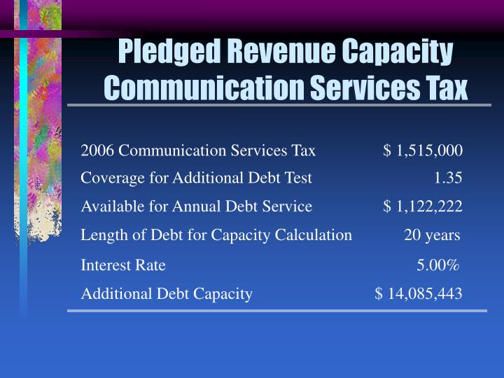 Pledged Revenue Capacity