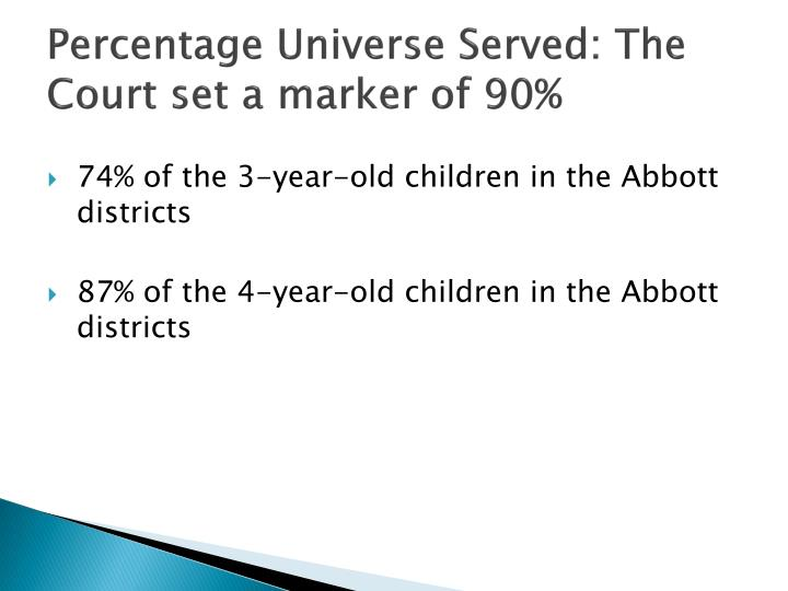 Percentage Universe Served: The Court set a marker of 90%