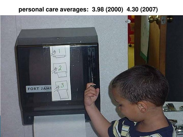 personal care averages:  3.98 (2000)  4.30 (2007)