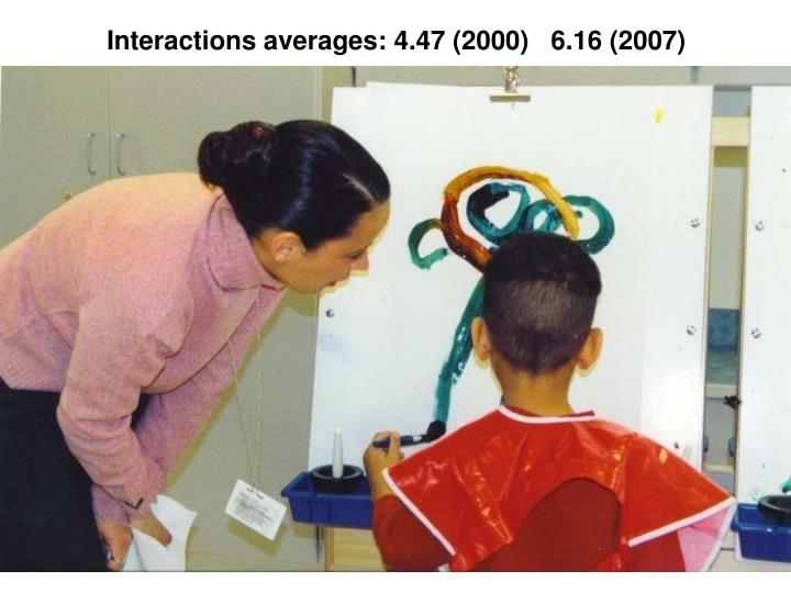 Interactions averages: 4.47 (2000)   6.16 (2007)
