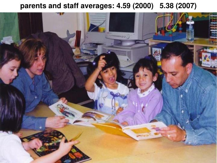 parents and staff averages: 4.59 (2000)   5.38 (2007)