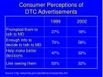 consumer perceptions of dtc advertisements