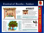 festival of booths sukkot54