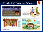 festival of booths sukkot55