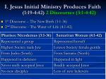 i jesus initial ministry produces faith 1 19 4 42 2 discourses 3 1 4 42