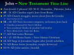 john new testament time line