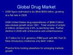 global drug market