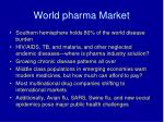 world pharma market