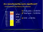 are manufacturing costs significant