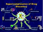 supercompression of drug discovery