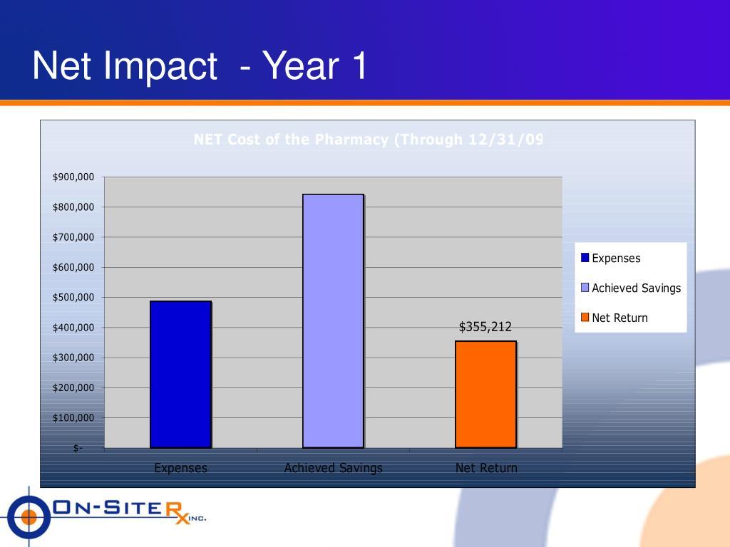 Net Impact  - Year 1