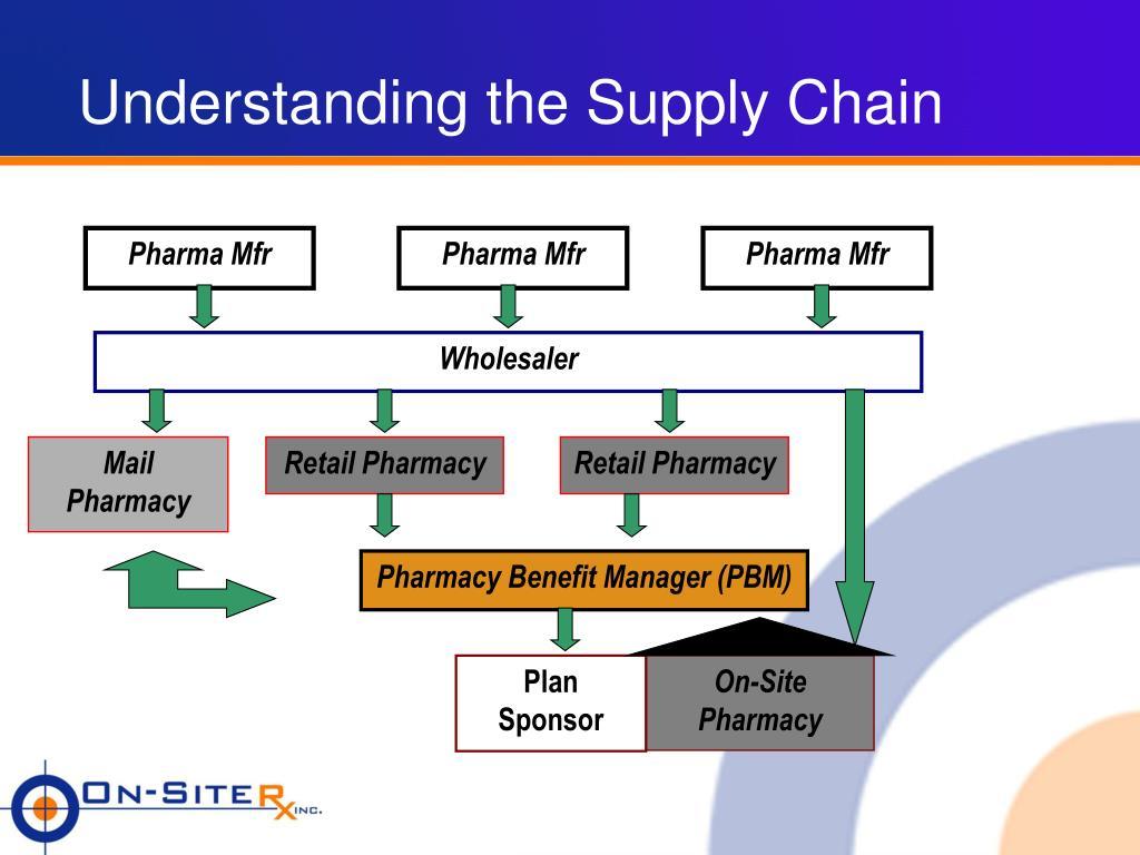 Understanding the Supply Chain