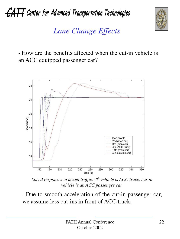 Lane Change Effects