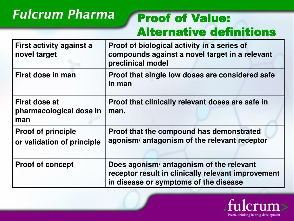 Proof of Value: