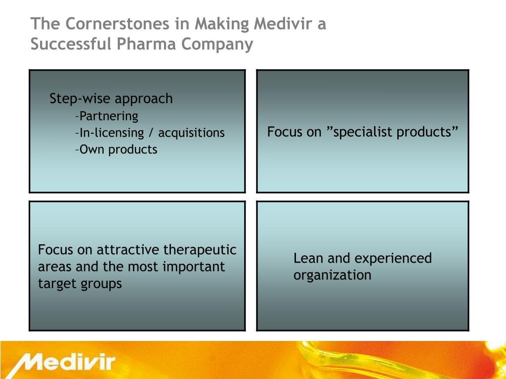 The Cornerstones in Making Medivir a