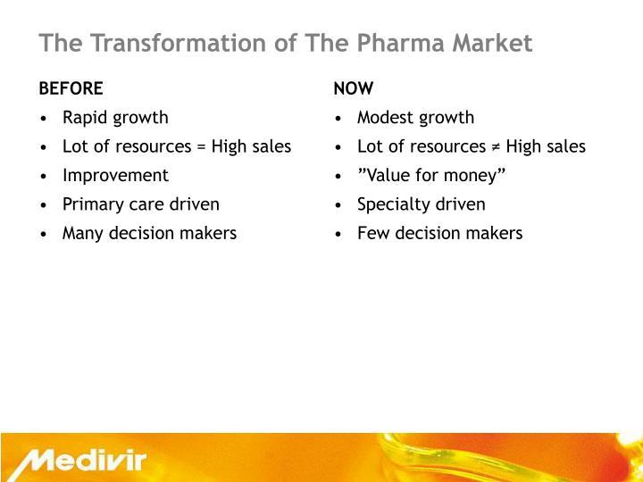 The transformation of the pharma market