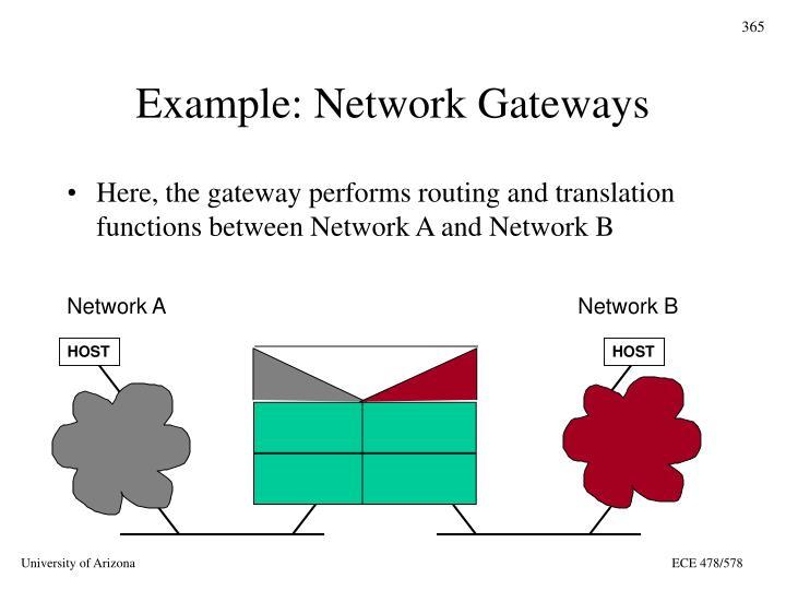 Example: Network Gateways