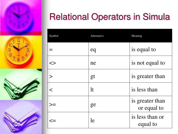 Relational Operators in Simula