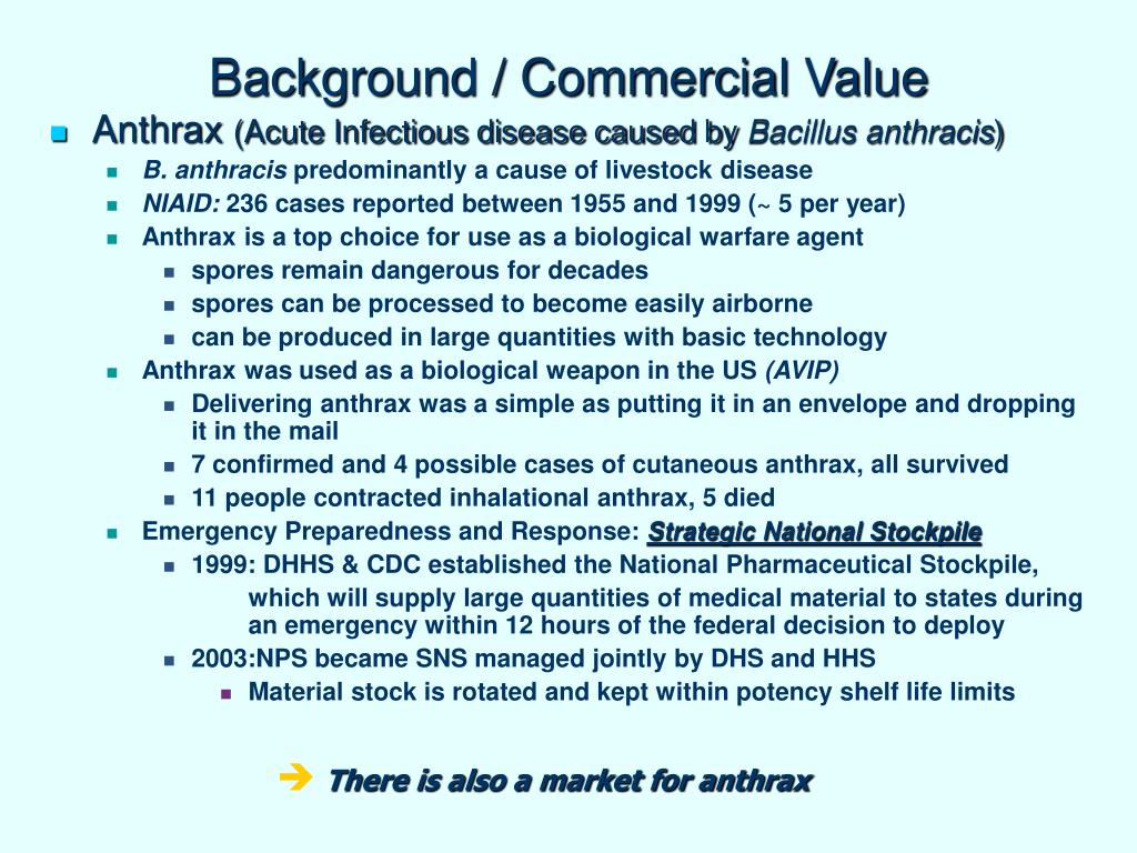 Background / Commercial Value