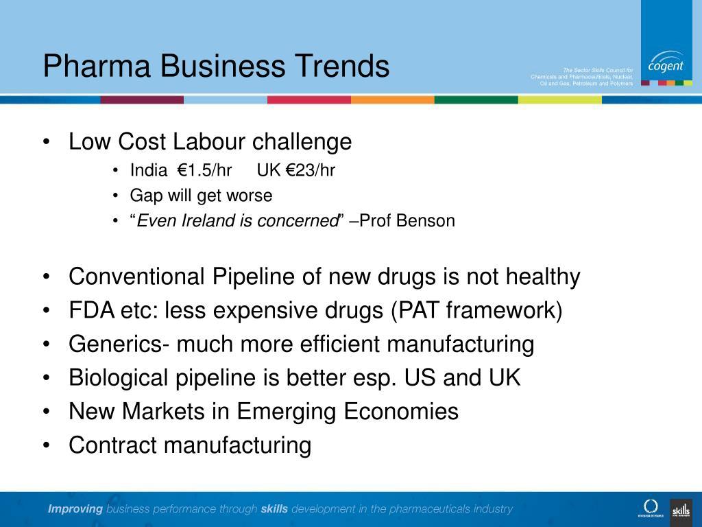 Pharma Business Trends