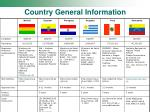 country general information
