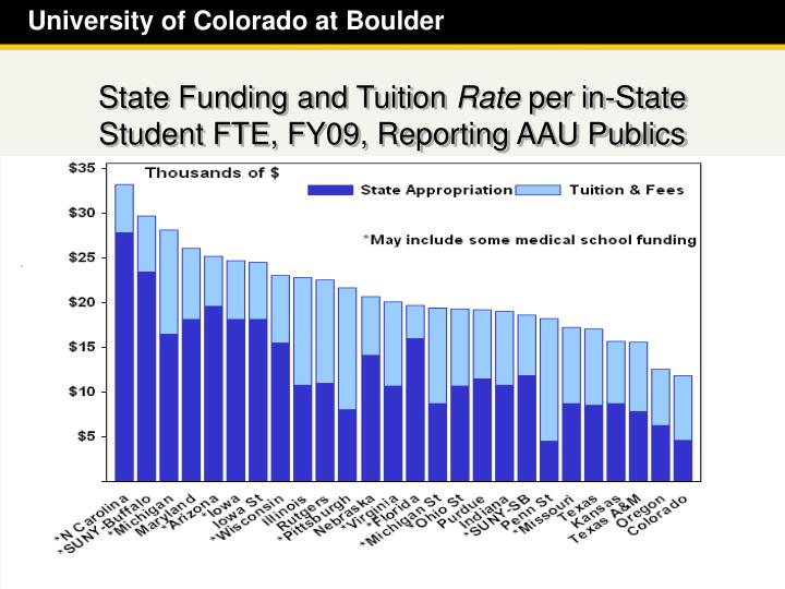 State Funding and Tuition