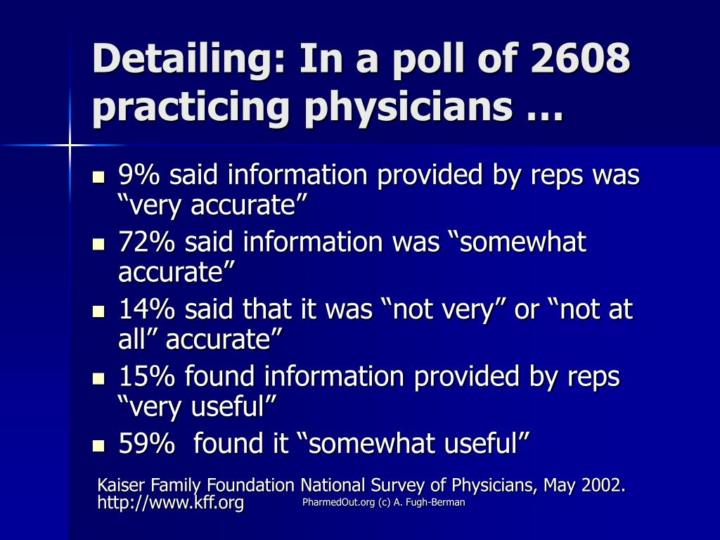 Detailing: In a poll of 2608 practicing physicians …
