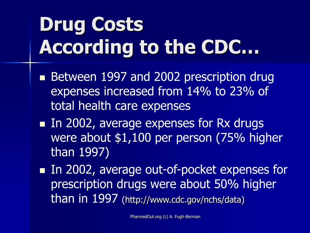 Drug Costs