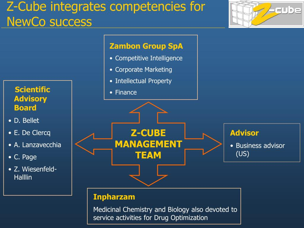 Z-Cube integrates competencies for NewCo success
