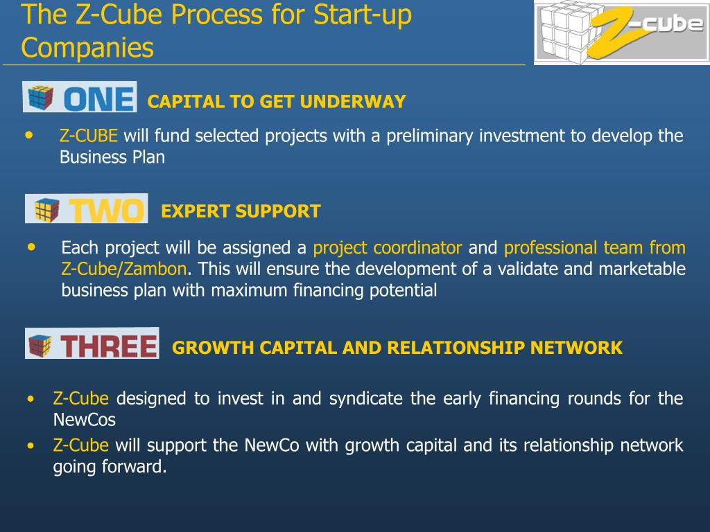 The Z-Cube Process for Start-up Companies