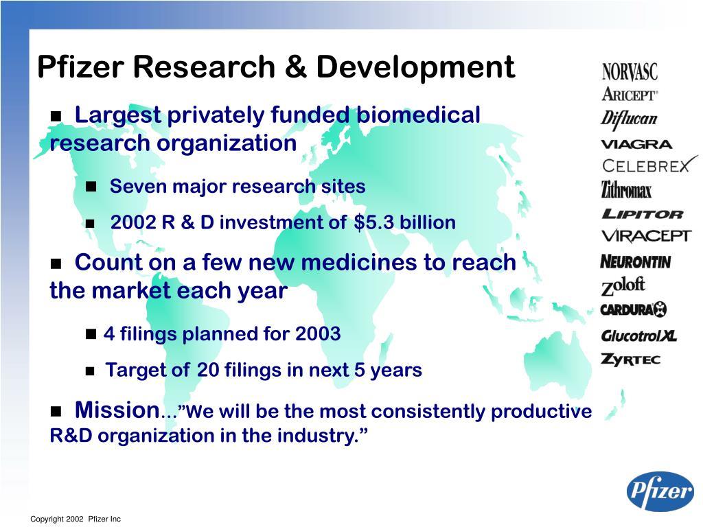 Pfizer Research & Development
