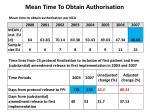 mean time to obtain authorisation