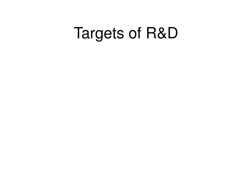 Targets of R&D