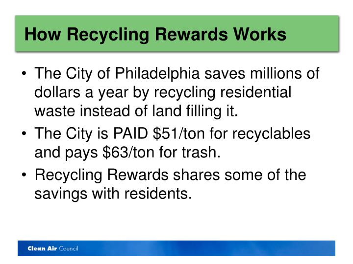 How Recycling Rewards Works