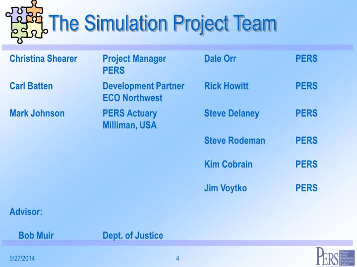 The Simulation Project Team