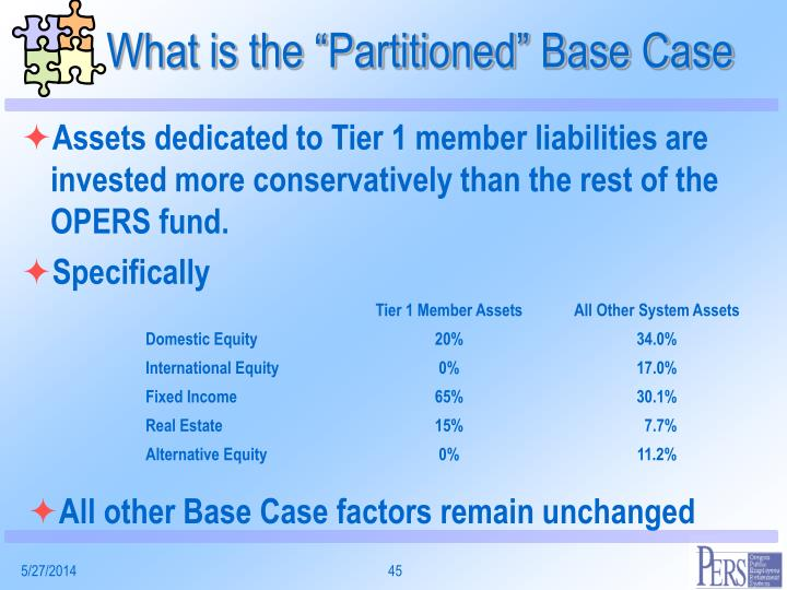 """What is the """"Partitioned"""" Base Case"""