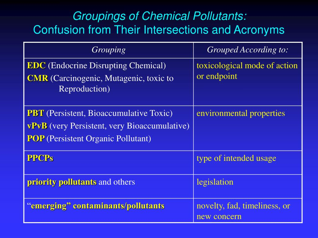 Groupings of Chemical Pollutants: